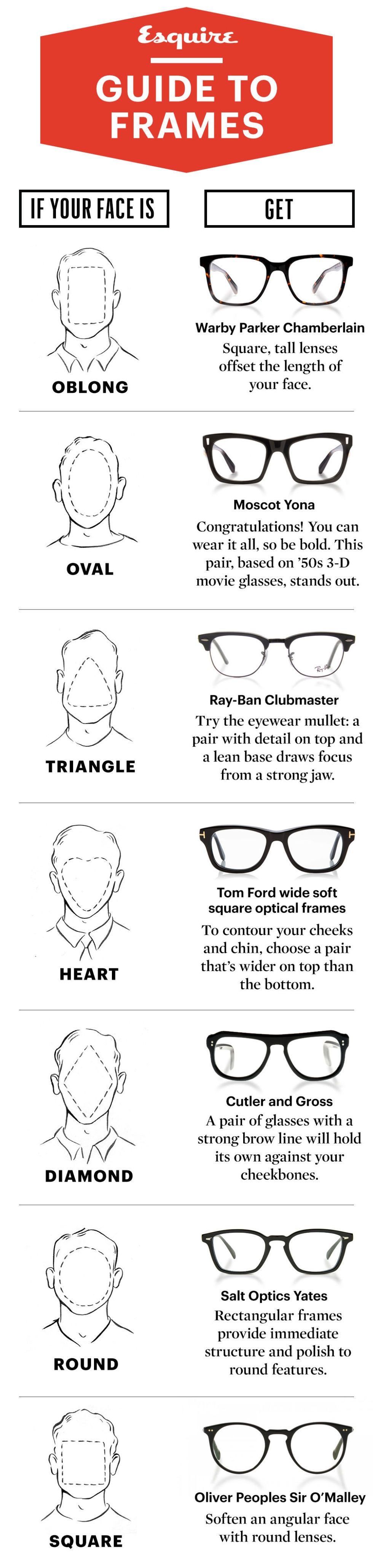 Which Glasses Are Right for Your Face Shape? #men'ssuits