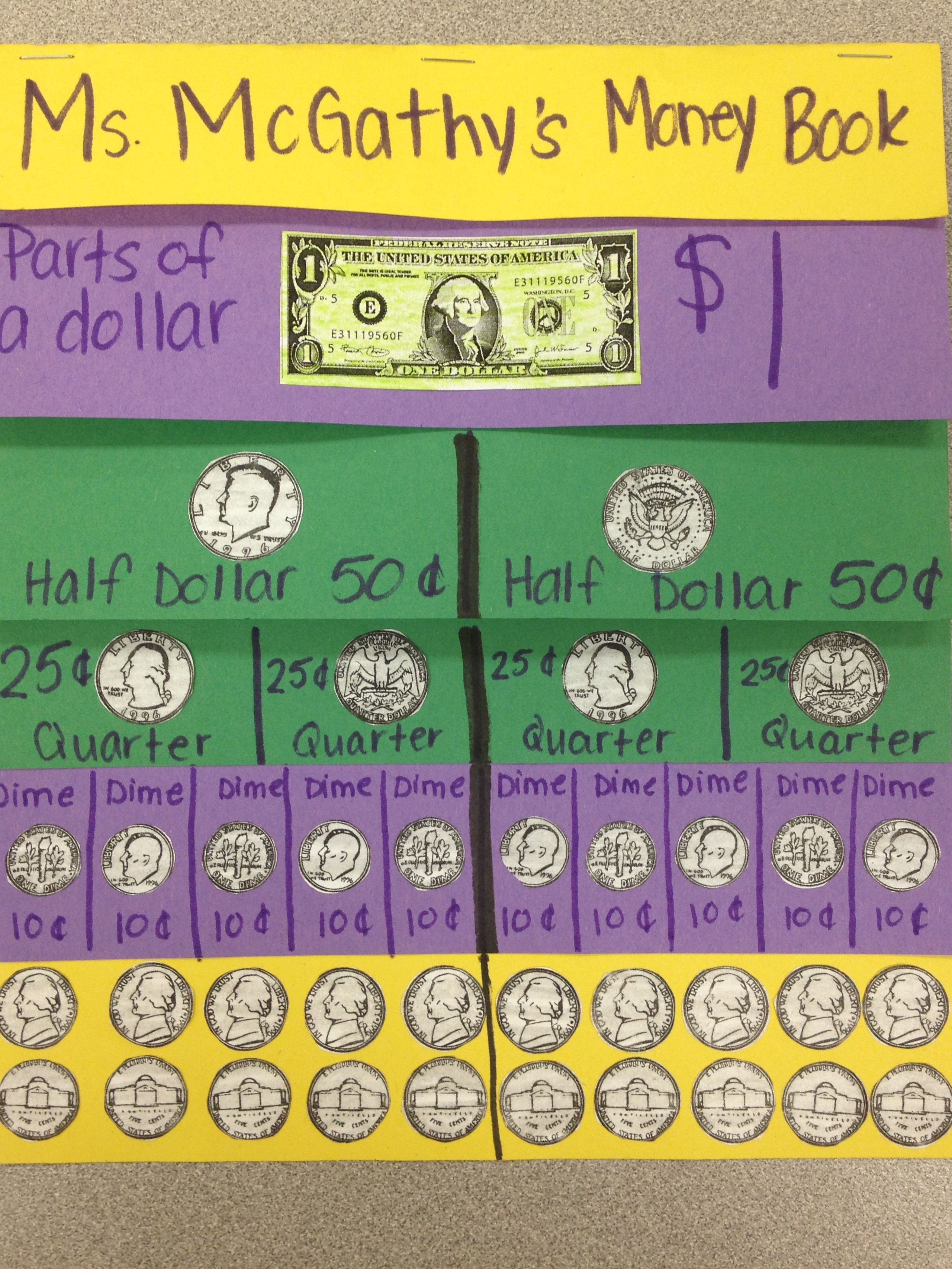 Money flip book. Show the parts of a dollar! Incorporate fractions ...