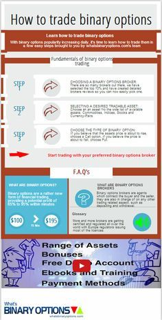 100 Percent Profit Bot Online Trading Forex Trading Software