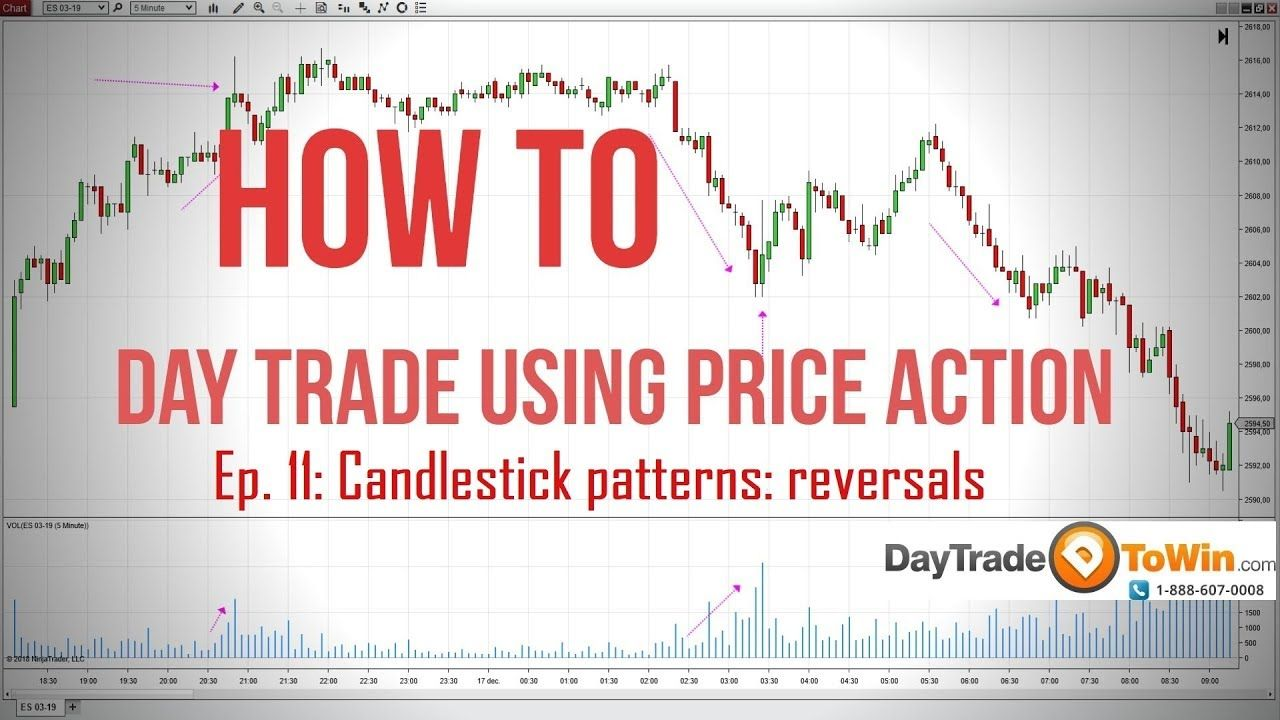 Learn How To Day Trade The E Mini Futures Currencies Forex
