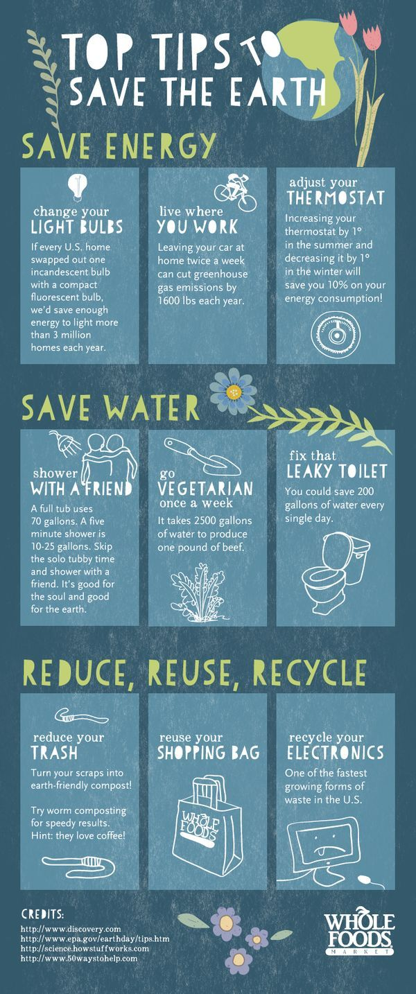 Top tips to save the earth! Go Green. #earth #ecofriendly