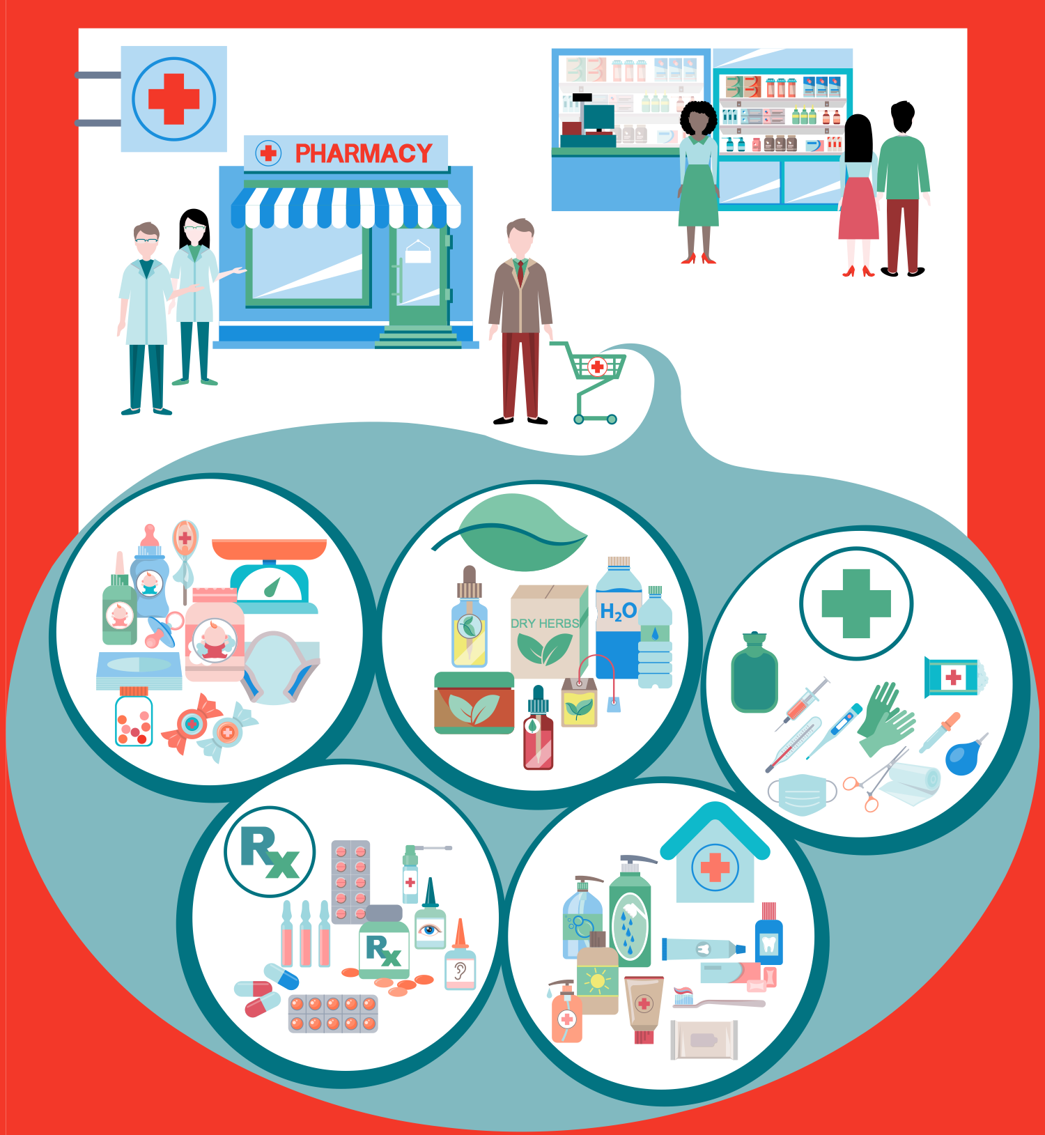 Health Pharmacy Infographics This Sample Represents The Pharmacy Infographic Which Depicts The Pharmacy From The Pharmacy Illustration Pharmacy Pharmacy Art