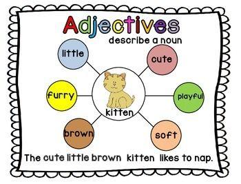 Adjective Bundle | School Stuff! | Describing words, Thinking maps