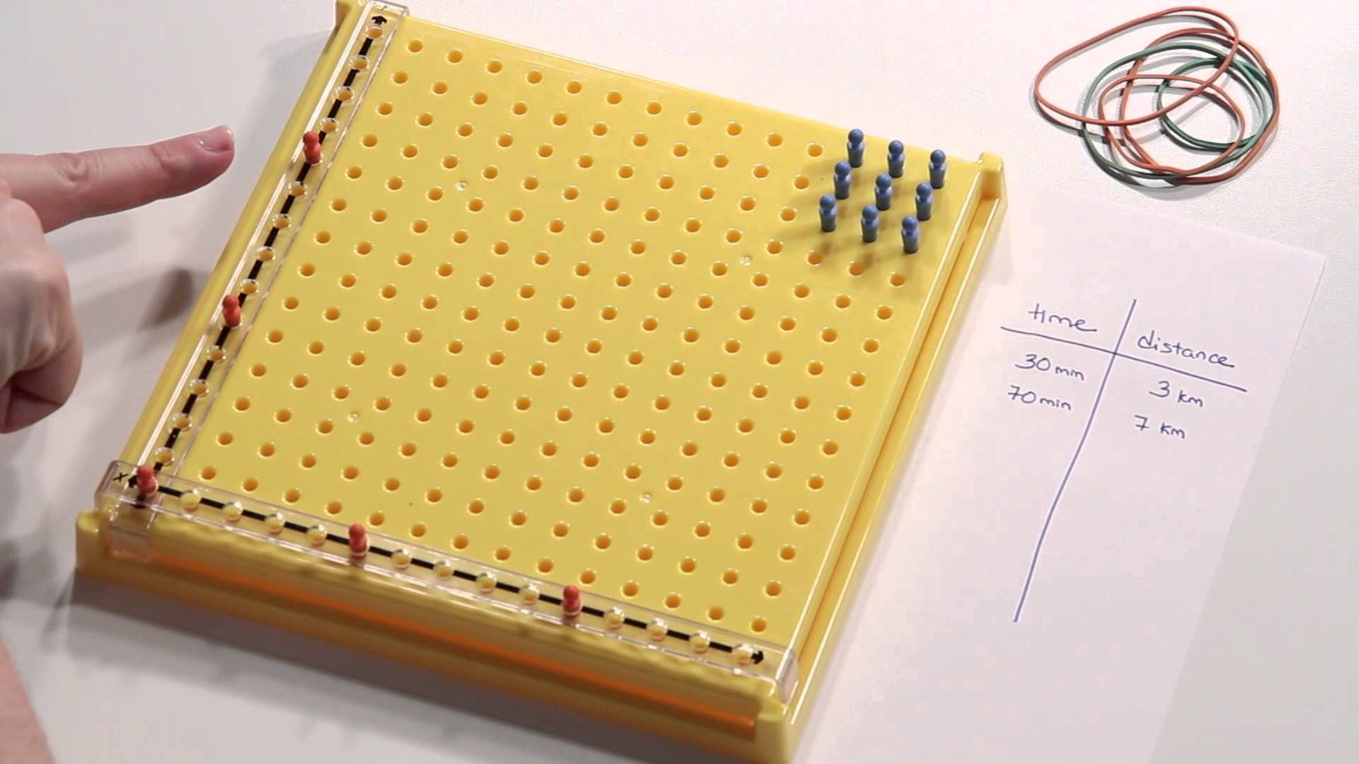 Materials Xy Coordinate Pegboard Ruler And Graph Paper