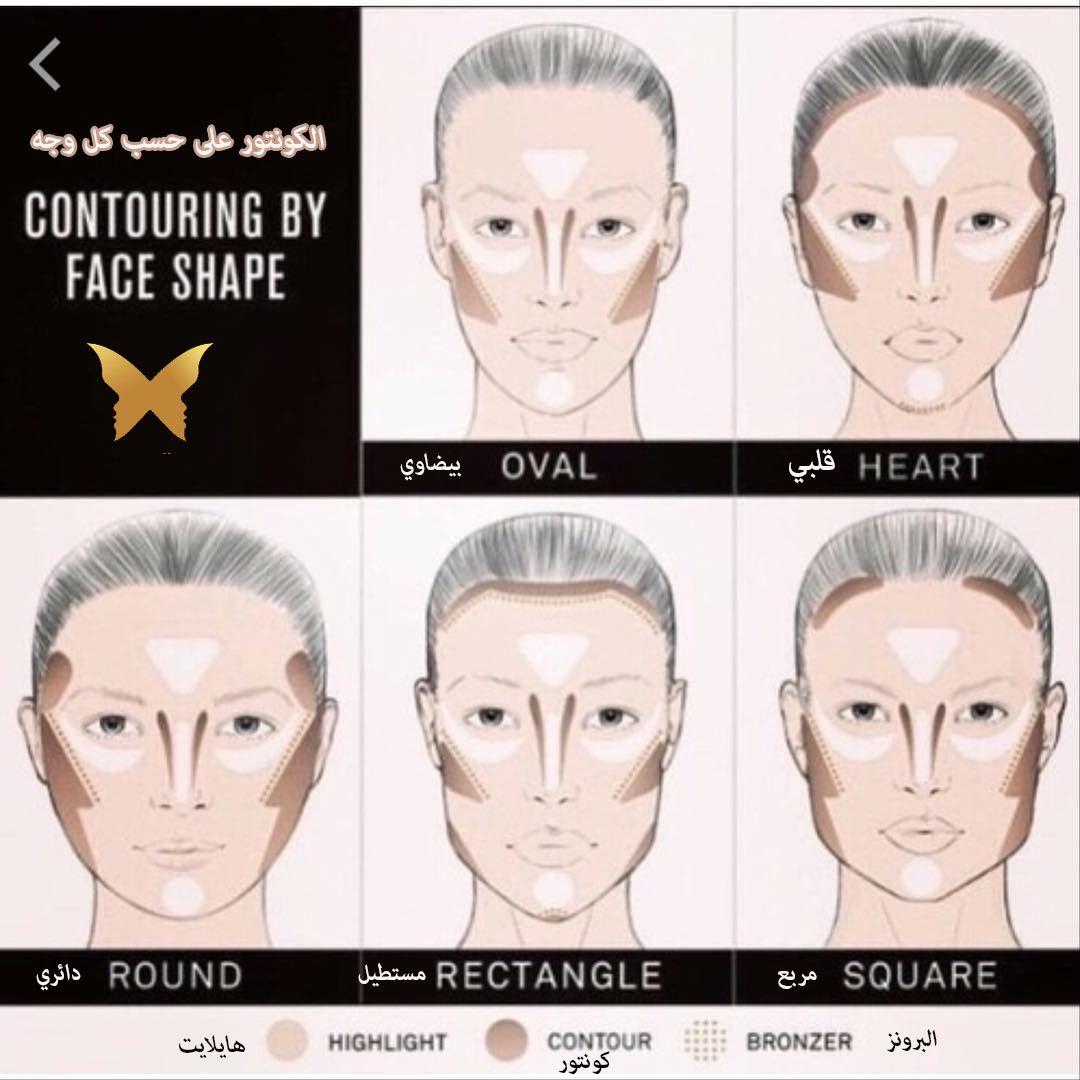 طريقة الكونتور على حسب كل وجه هي طريقة لنحت وتغير او اظهار ملامح الوجه باستخدام كريم بودرة بلونين اغمق Face Shapes Contouring And Highlighting Face Contouring