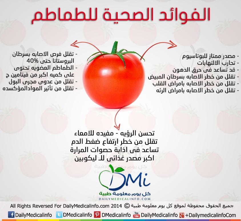 Pin By Ahmed Zidan On الصحة والغذاء والدواء Health Facts Food Home Health Remedies Health Info