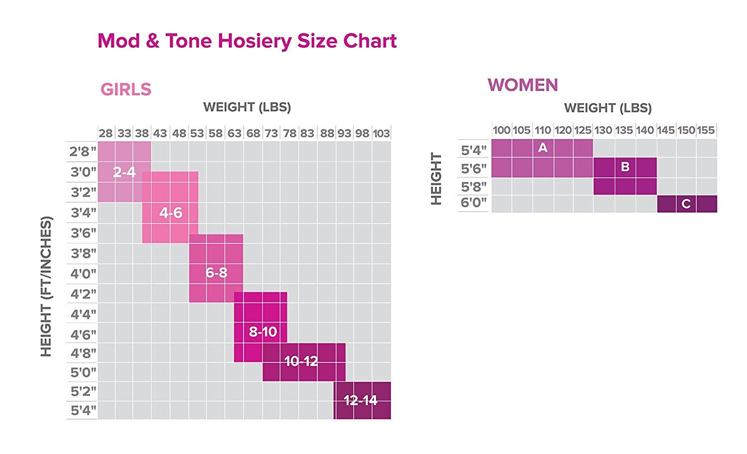 2 Pairs Of Mod Womens Tights Chart Size Chart