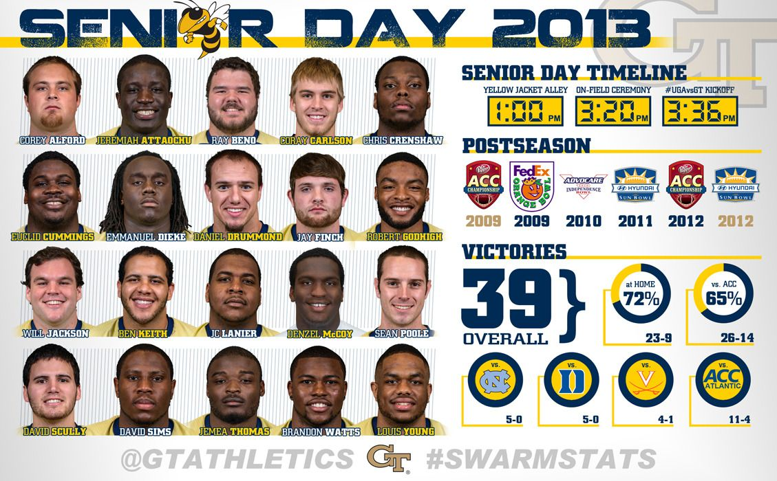 Infographic 2013 Senior Day Tech Official