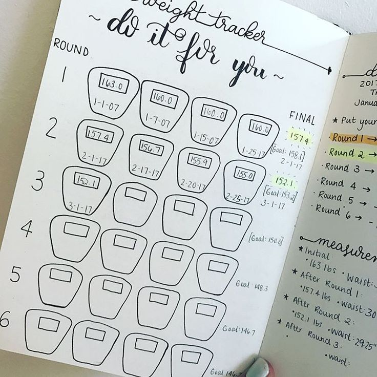 Motivational Bullet Journal verbreitet sich für Gesundheit und Fitness,  #Bullet #Fitness #für #Gesu...