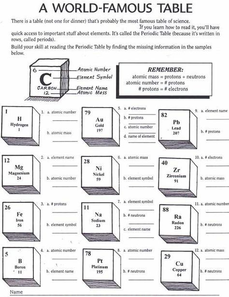 Periodic Table Activity Worksheets Interactive Periodic