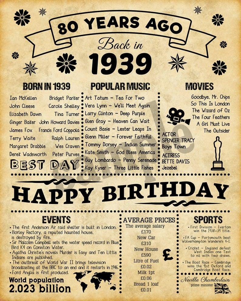 1939, 80th Birthday, U.K. Version, Fun Facts 1939, Gift