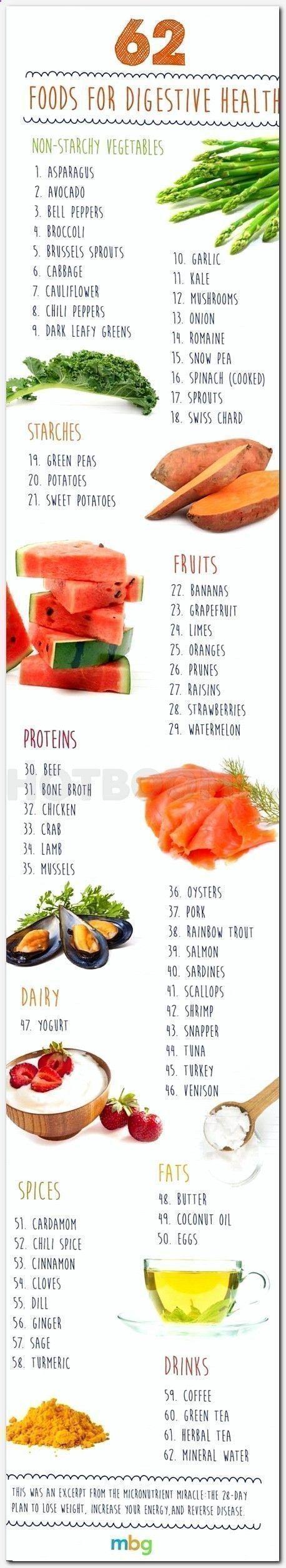 Weight loss diet plan gm