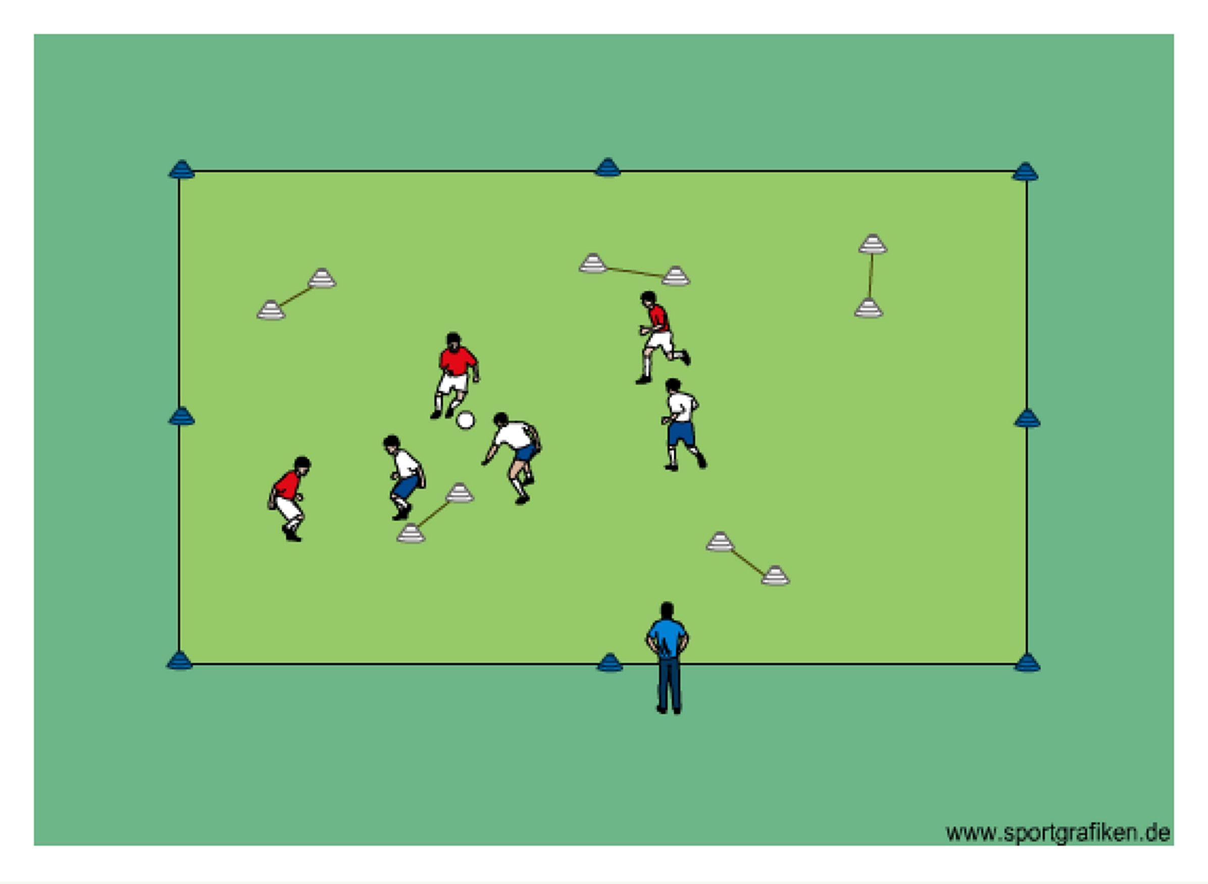 3v3 Cone Goals Top Soccer Drills Soccer drills, Soccer