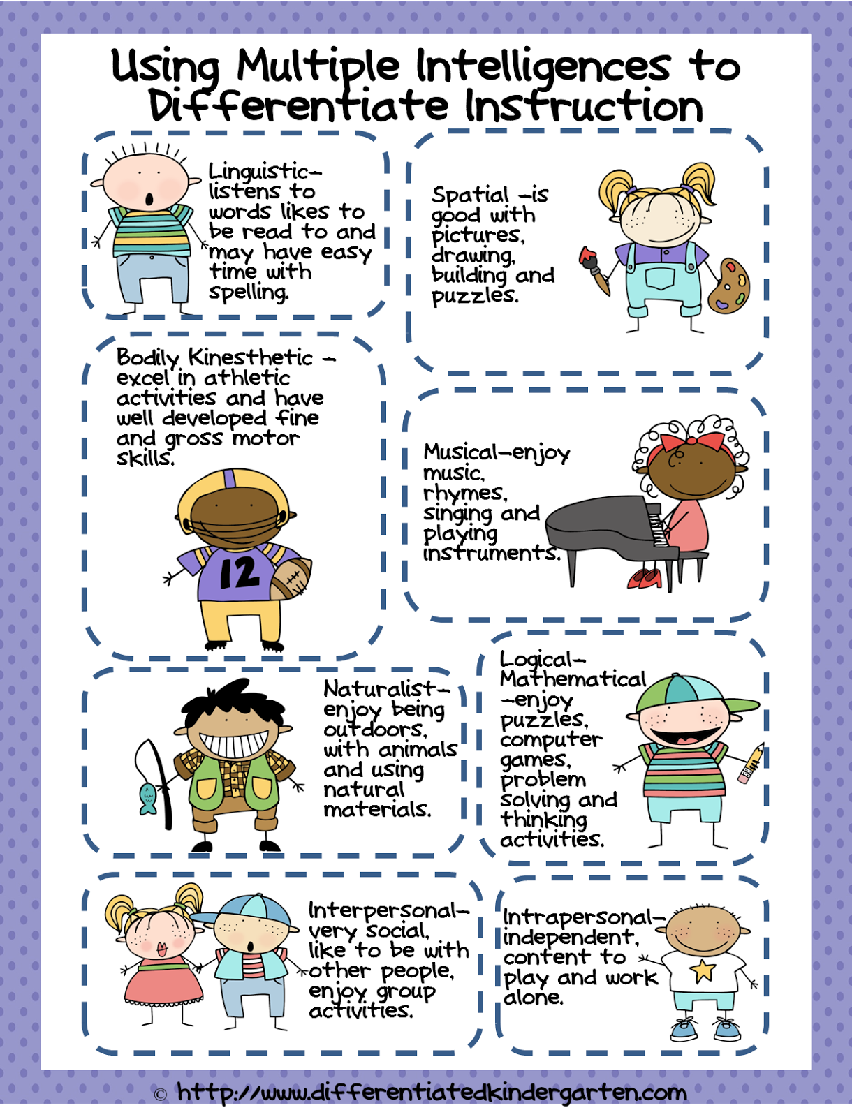 multiple intelligence for every classroom Multiple intelligences  includes the notion that each person is smart in all seven types of intelligence every  classroom parties peer editing.