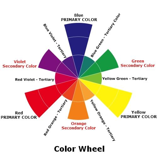 Colors affect us in numerous ways and is active on all levels of our being -