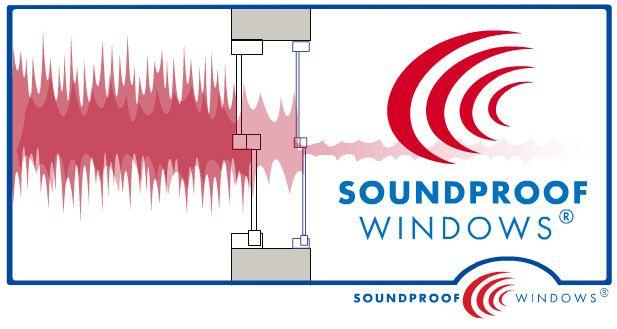 Sound Wave Insulation
