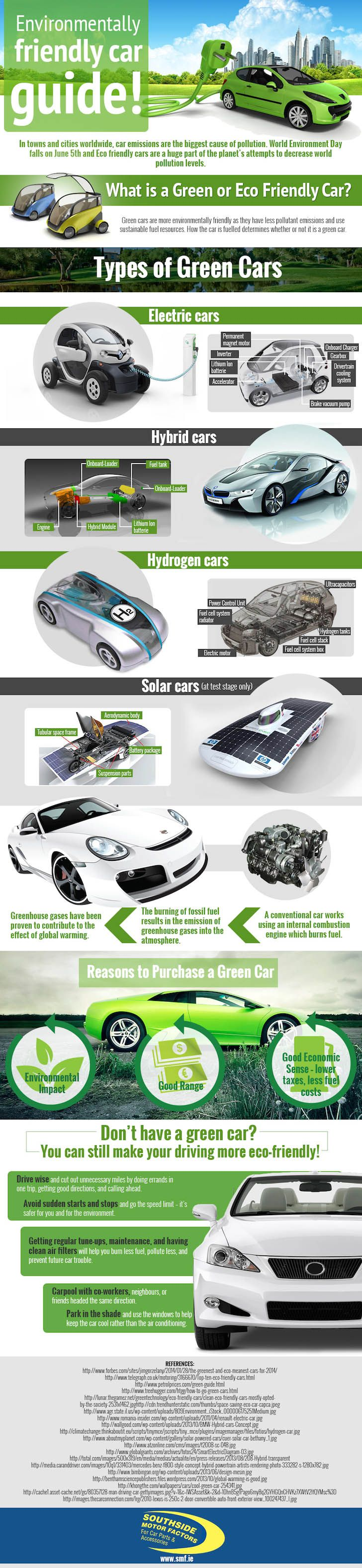 Infographic Green Cars Transportation Hydrogen Vehicles Hybrid Electric Greenhouse Gas Emissions Car Pollutio