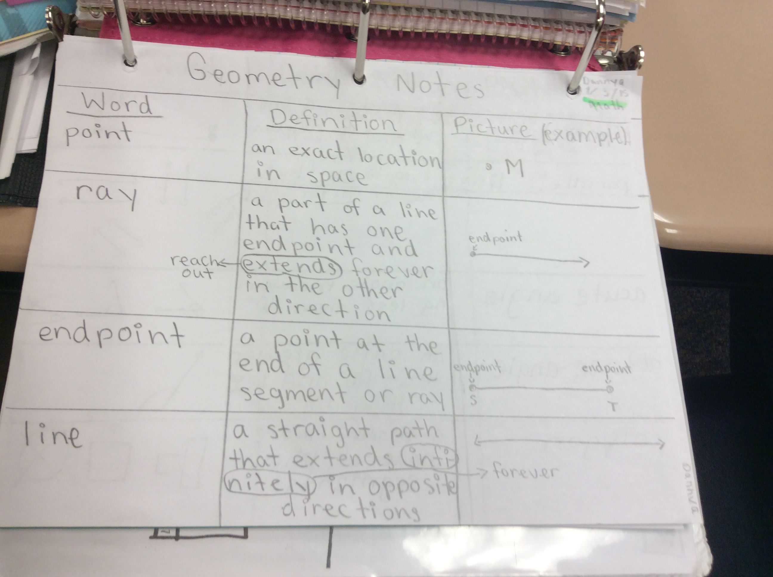 This Is An Example Of A Rigorous Math 3 Column Note For