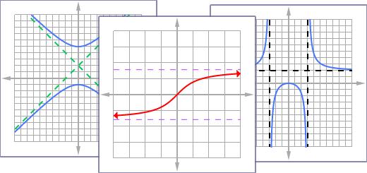 Domain And Range Of Coordinates Calculator - DONIMAIN
