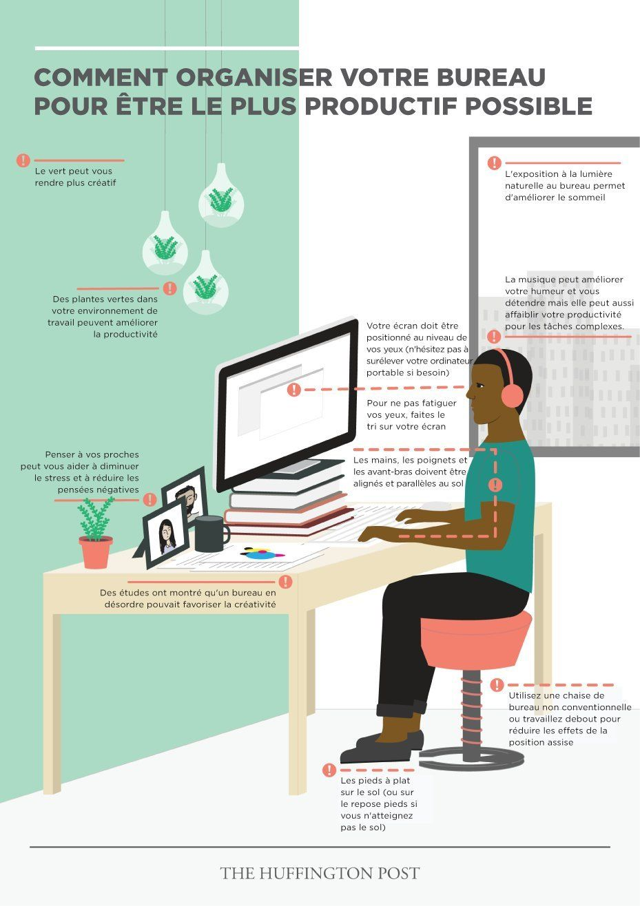 comment organiser votre bureau pour tre le plus productif possible infographie organiser. Black Bedroom Furniture Sets. Home Design Ideas
