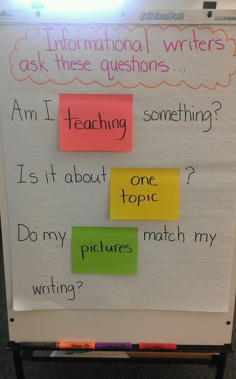 First grade informational writing also best images in rh pinterest