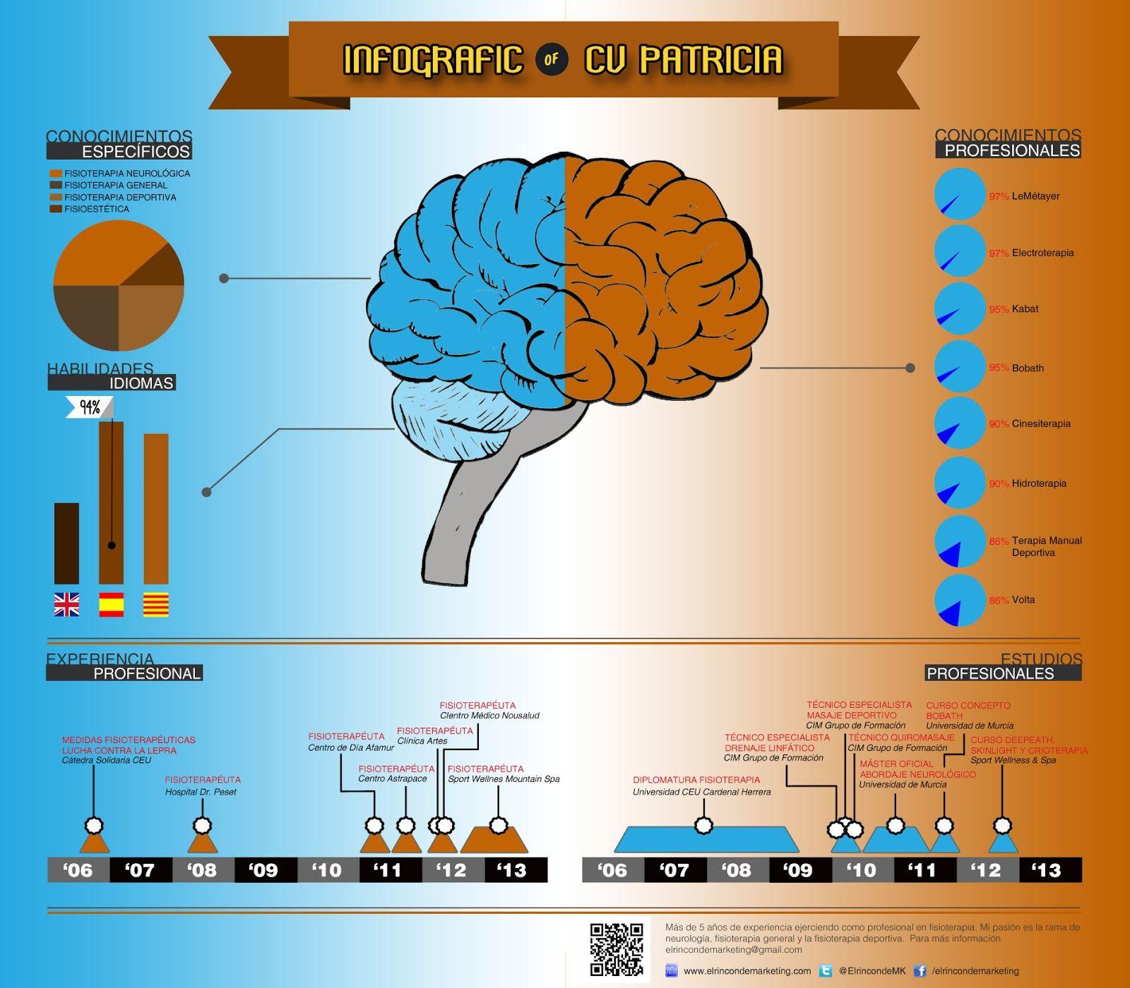 Ejemplo de Curriculum en formato de infografía #infografia ...