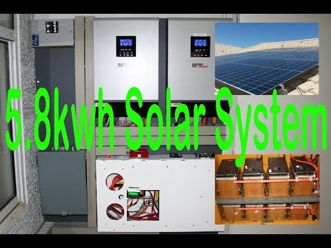 Free Solar Panel Output Calculator In 2020 Free Solar Panels Solar Panels Solar Power Diy