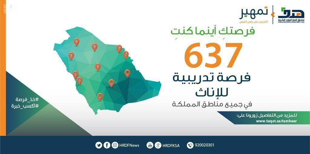 هدف يطرح 637 فرصة تدريبية للسعوديات عبر برنامج تمهير Logos