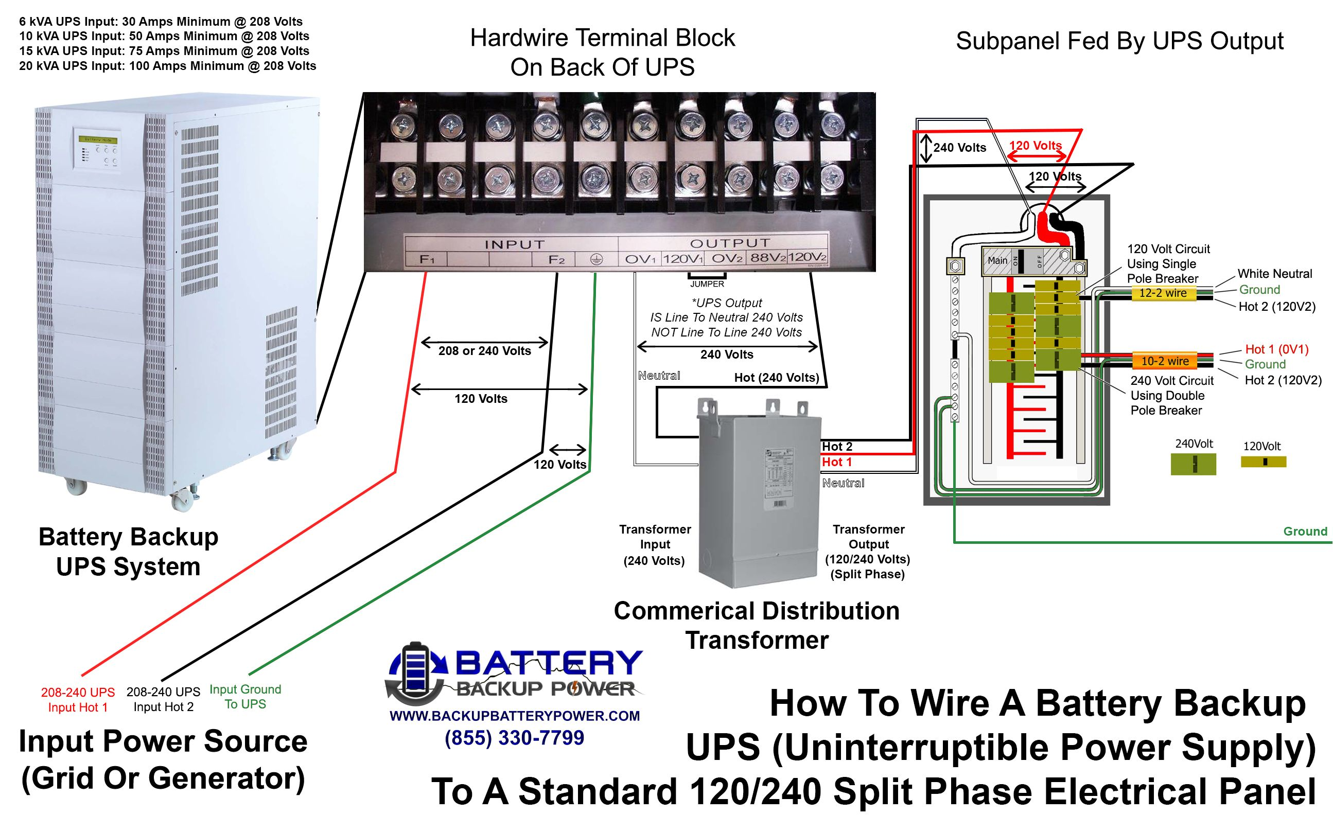 How To Wire A UPS To A Standard 120-240 Split Phase Electrical Panel Diagram