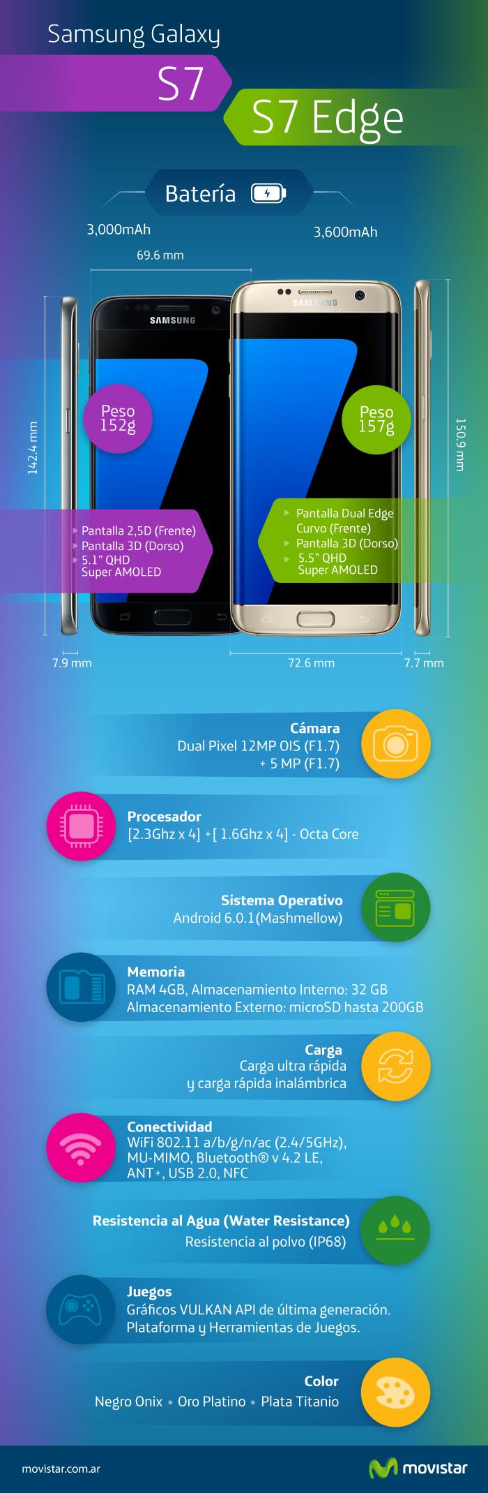 Notebook samsung facebook - Conoc El Samsung Galaxy S7 Y El S7 Edge Infograf As Movistar Tecnolog A