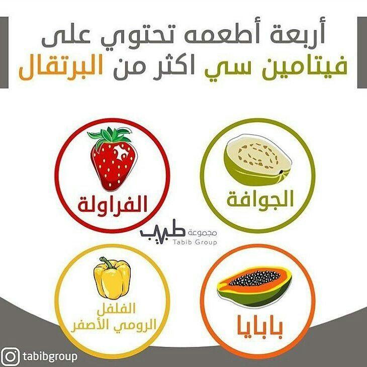 Pin By Sahar On فوائد صحية Nutrition Healthy Habits Health Tips