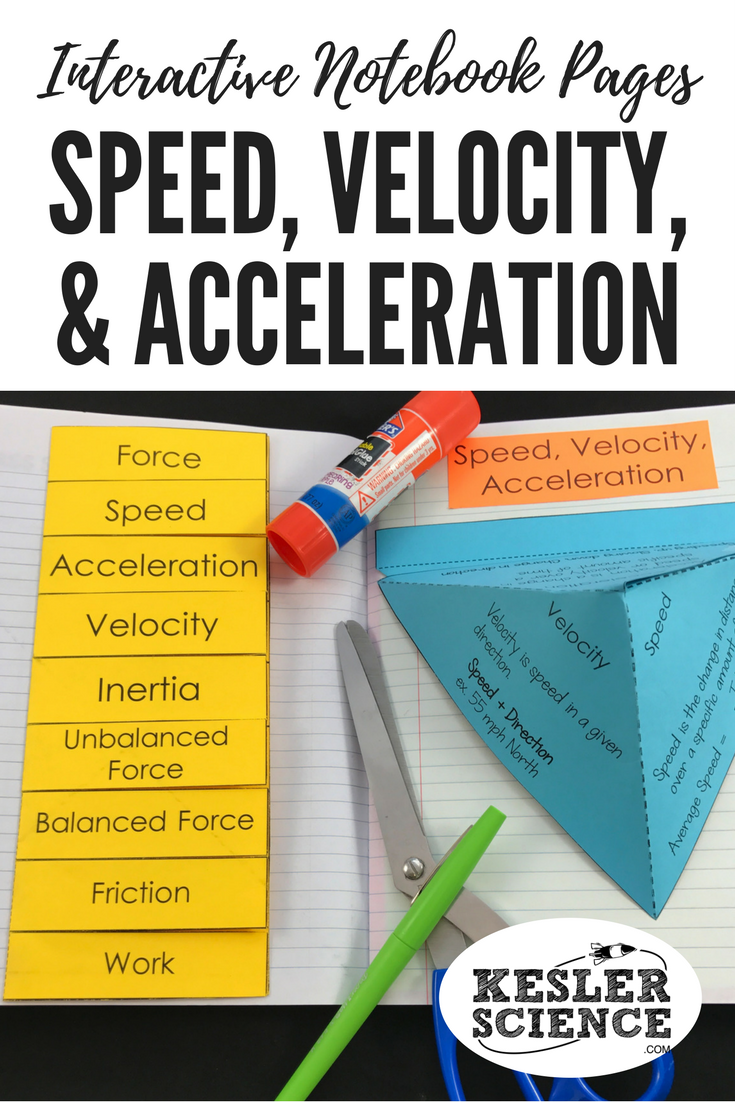 Force And Motion Interactive Notebook Pages School Pinterest