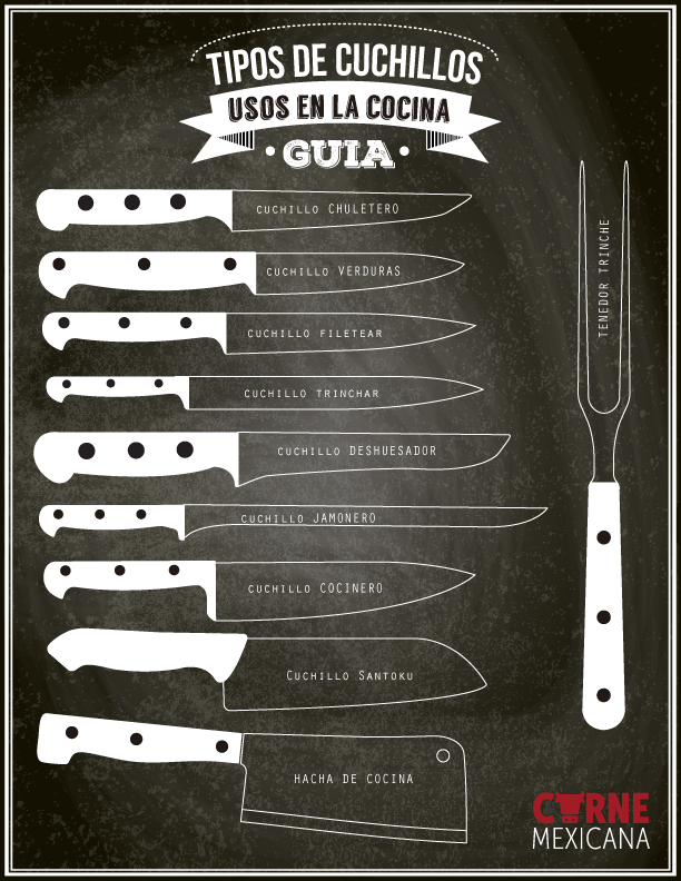 Infograf a cuchillos de cocina gastronomia pinterest for Utensilios de cocina mexicana