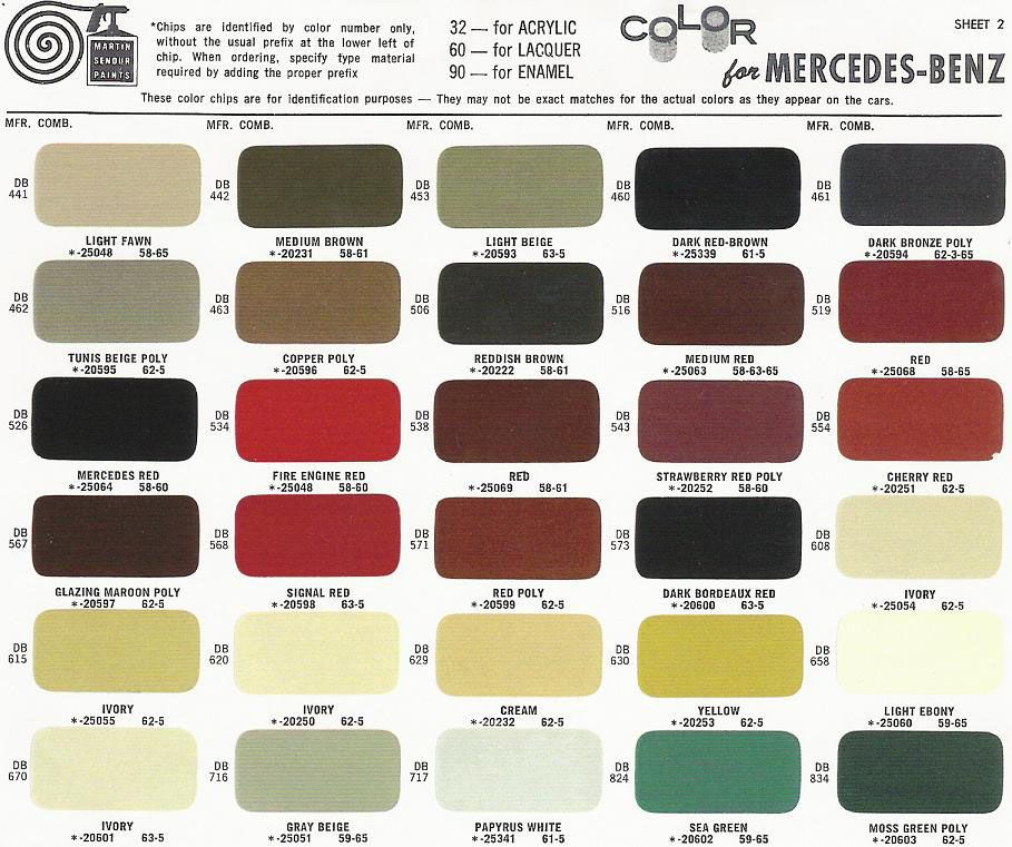Mercedes Benz Ponton Paint Codes Color Charts Premium Machines