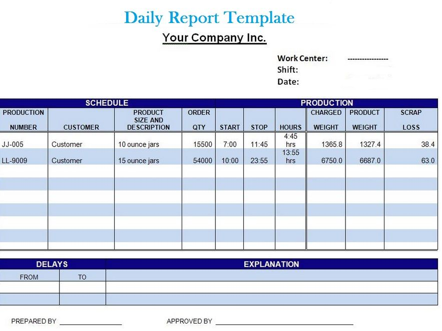 Get Project Daily Report Template Projectemplates Excel - company report template
