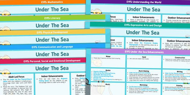Lesson Plans A Year by the Sea