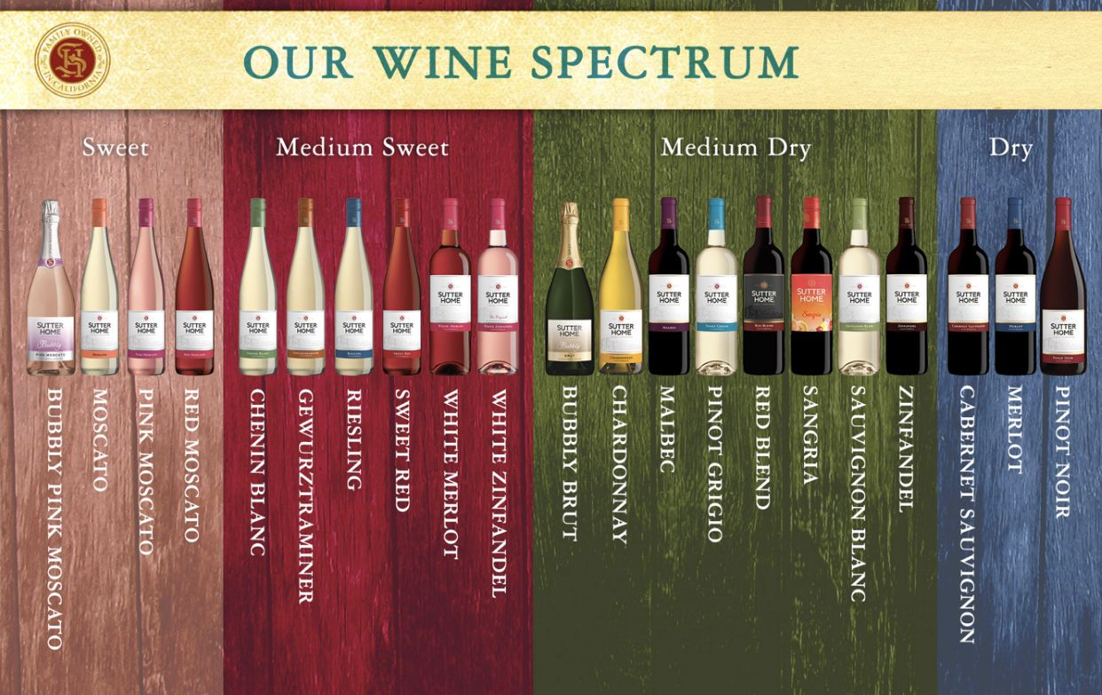 Pin By Shelby Sandoval On Be In The Kitchen Sweet Red Wines Wine Chart Wine Tasting