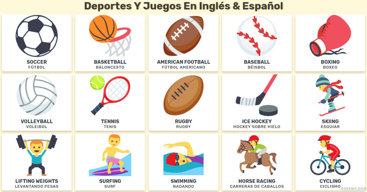 Los Deportes Y Los Juegos En Inglés En Listas E Imágenes