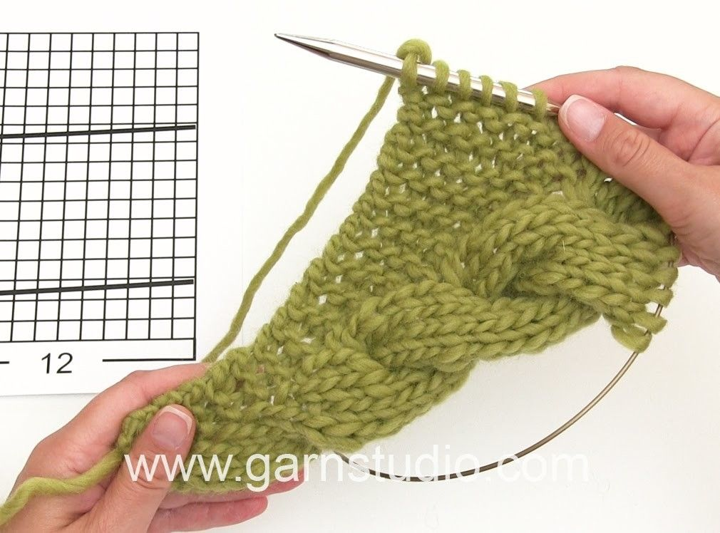 DROPS Knitting Tutorial: How to work the shawl with cable edge in ...