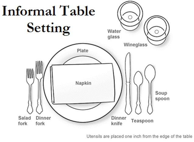 Setting Dining Table For Dinner Requires Perfection Skill And Knowledge Get Some Awesome Tips Info On The Perfect Way