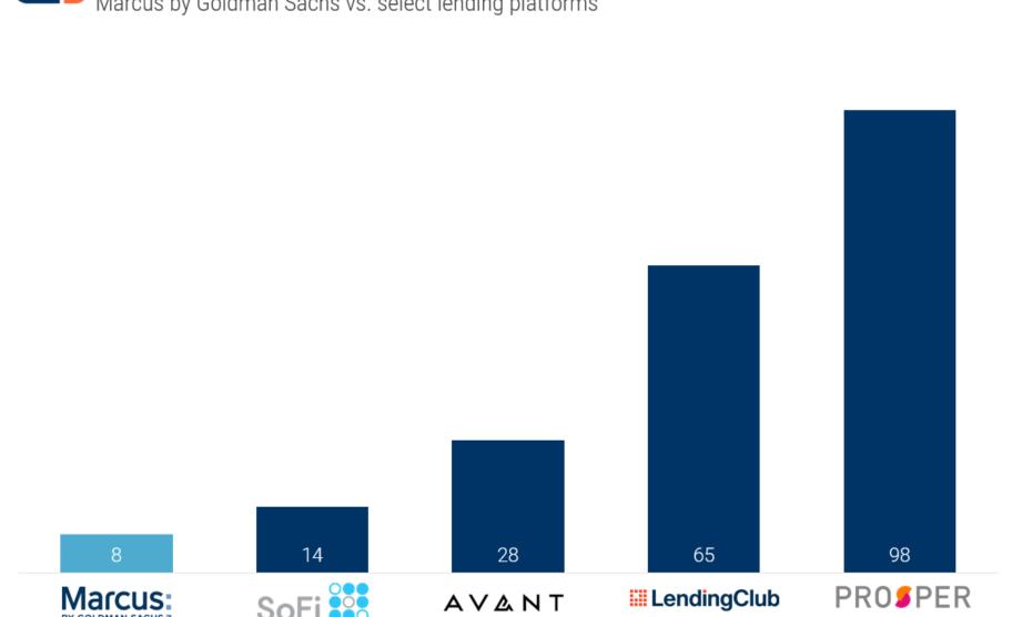 Payday loans flint mi image 7
