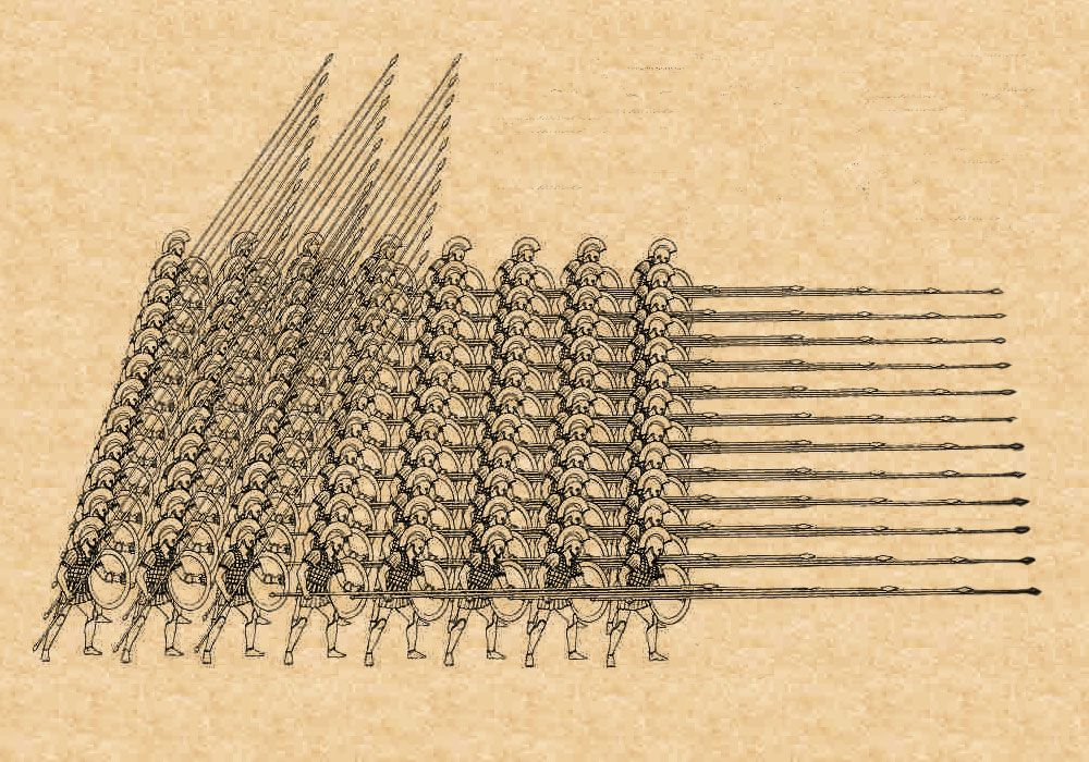 importance of formation in the military Social identity in the military  belittlement, and pressure are profoundly important in defining, and instituting the following of a larger social identity that depresses personal identity  conformity is regulated by military authority in the form of rank—which trumps all other forms of social identity formation because military.