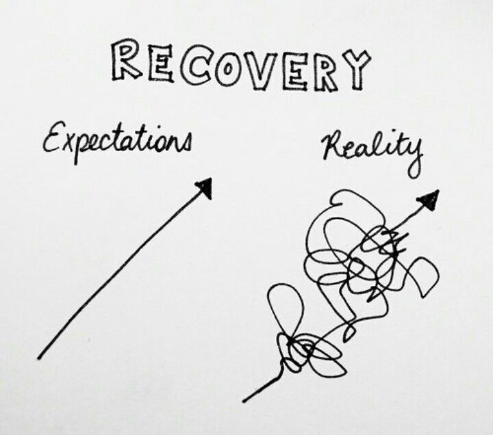 Recovery from any hurt, habit or hang-up will never be smooth sailing. Every recovery journey will include setbacks, frustration, & fear. But with every stumbling block you come up against, you have an opportunity for triumph. With every moment of vulnerablity, comes the opportunity to develop your courage. And with every small victory, you will find yourself closer to freedom. Celebrate those victories, & never, EVER give up - you can do this ♥