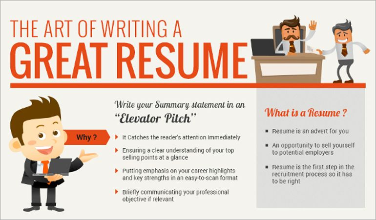 The Art of Writing a Perfect Resume Creativo, Facebook e - how to write great resume