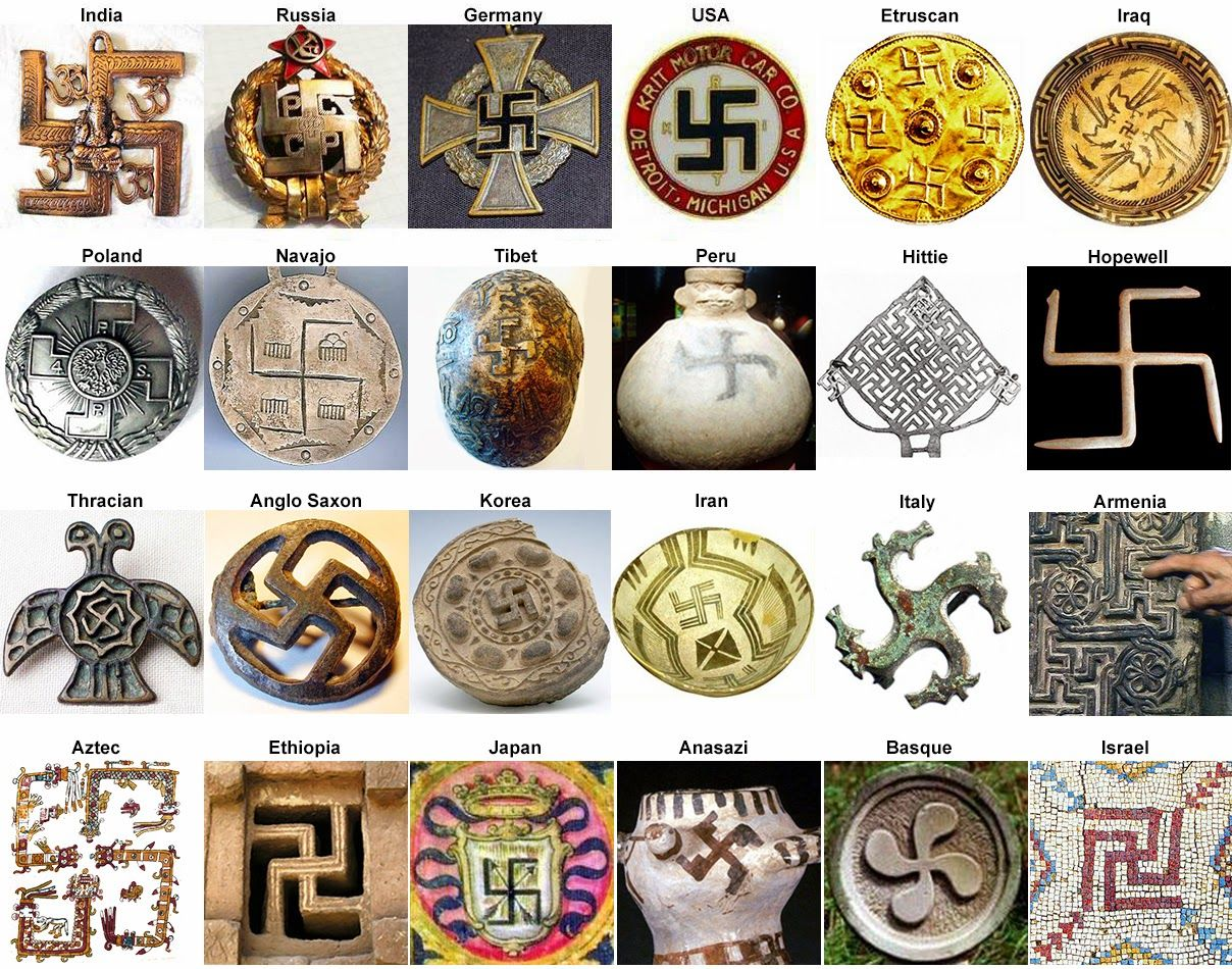 Swastika in our day 51