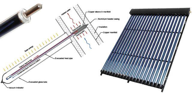 تعرف علي أسس إختيار السخان الشمسي الأنسب لظروفك With Images Solar City Solar Solar Energy