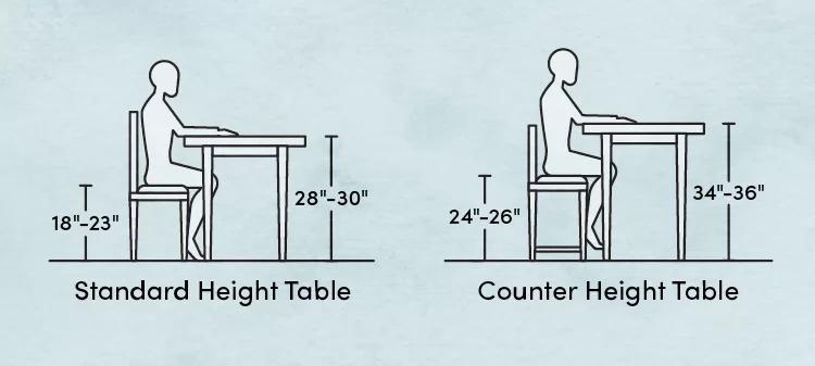 34+ Standard height dining sets Trending