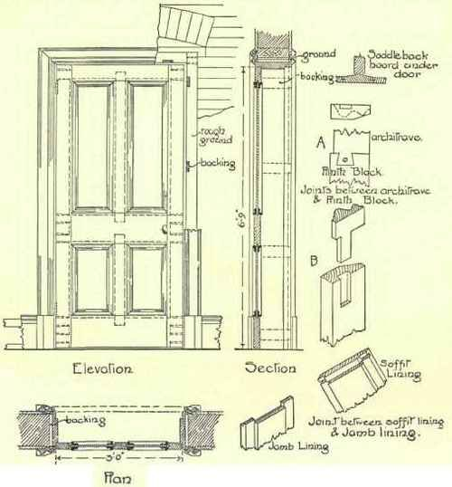 Framed And Panelled Doors 182  sc 1 st  Pinterest & How to build a four panel door? - Yahoo Image Search Results | DIY ...