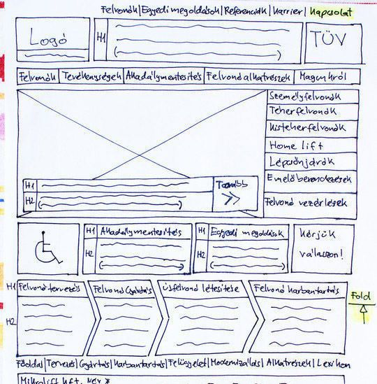 40 Examples Of Web Design Sketches And Wireframes Web Design Design Sketch Wireframe
