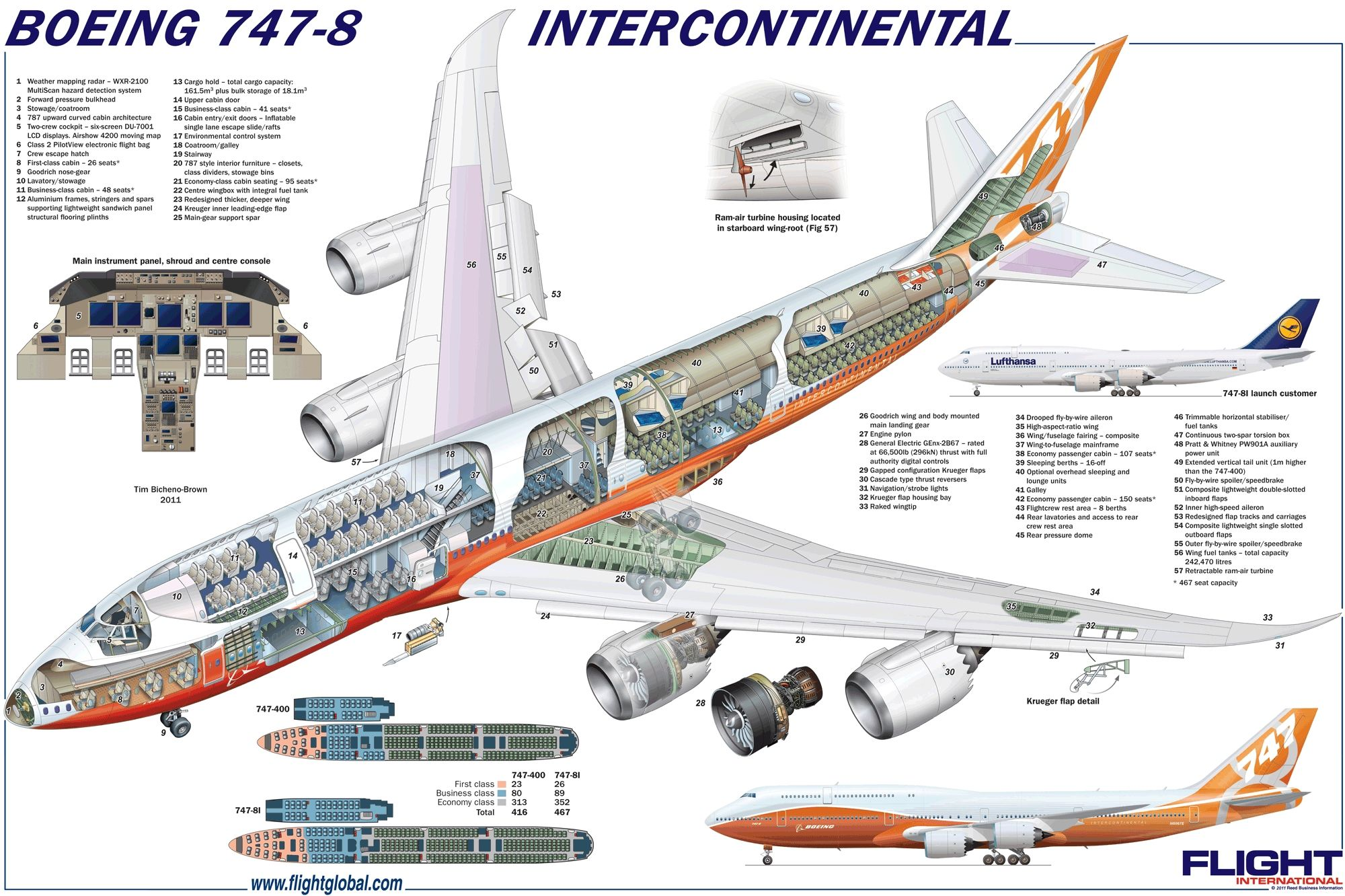 Boeing 747-8 Intercontinental - Sales of the Freighter version are ...